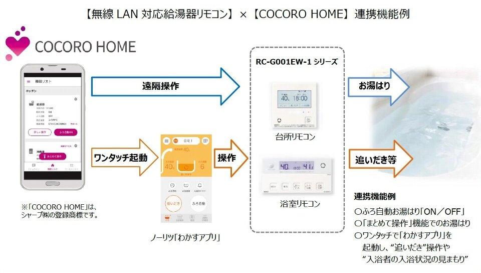地盤改良設計サービス 「B-STRⅡ」 特許取得/ジャパンホームシールド